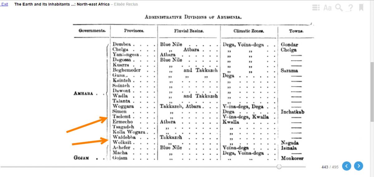 Table - Tigray territories from the book - The Earth and its Inhabitants