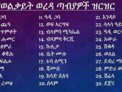Table - List of places in Wolqait, Tigrai, Ethiopia