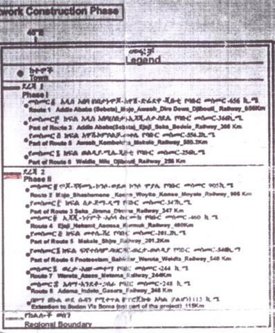 Ethiopia railway construction design map Legend