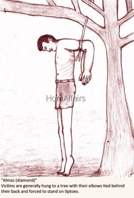 Almaz - Eritrean torture method