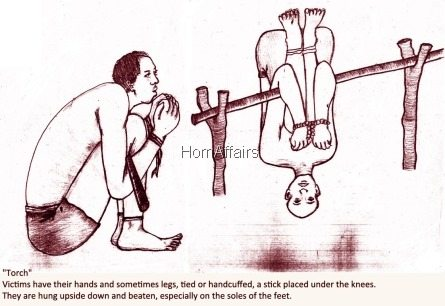 Torch - Eritrean torture method
