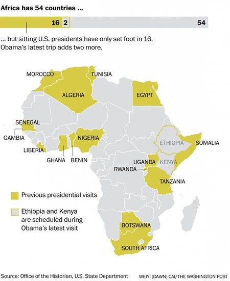 African nations visited by a sitting US President
