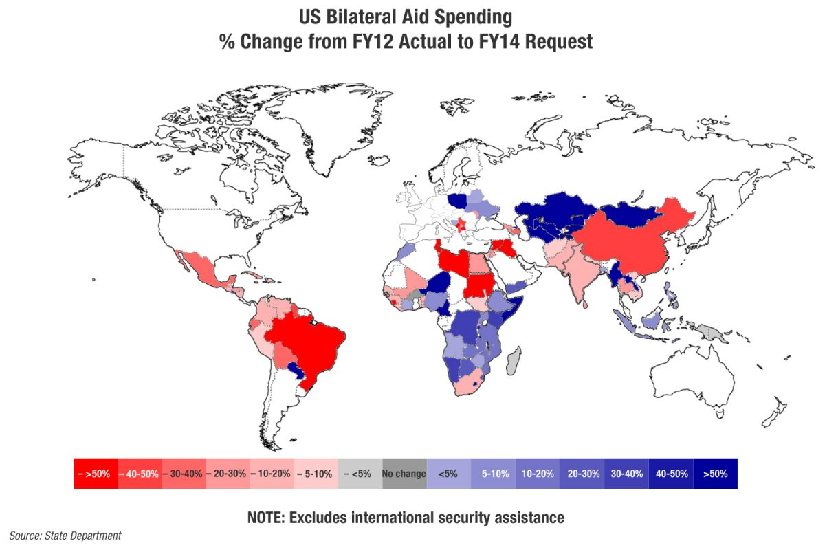 US bilateral aid budget request for fiscal 2014 compared to 2012