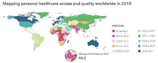 Figure 2 - Mapping personal healthcare access and quality worldwide in 2015