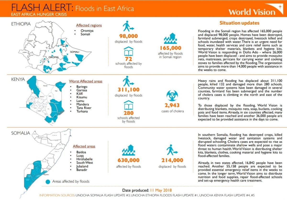 Map - East Africa floods, hunger alert